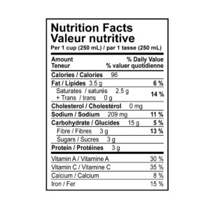 Nutritional Information For Green Goodness Soup